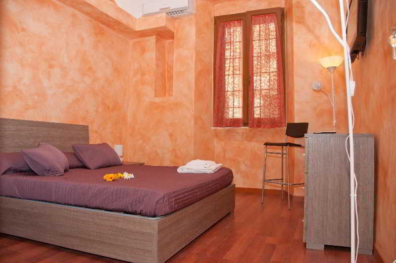 Rome Hotels:Dandi Domus