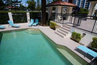 Island Beach Resort, 913 Margaret Avenue,