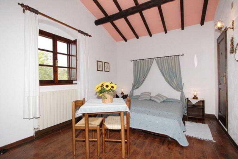 Room Campo Di Carlo